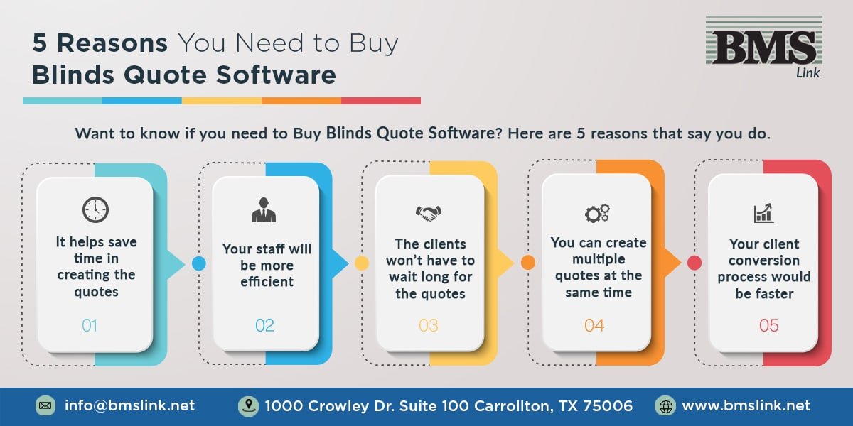 5 Reasons You Need to Buy Blinds Quote Software  5 Reasons You Need to Buy Blinds Quote Software BMSL Infographic 1200 x 600 1